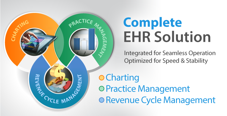 Complete EHR Solution